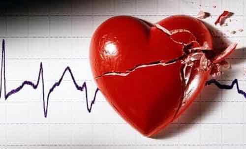 Cirugía estética en enfermos cardiacos